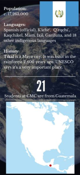 Infographic about Guatemala. 21 CMC students are from Guatemala.